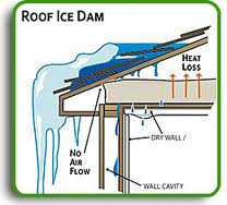 ice-dam-graphic